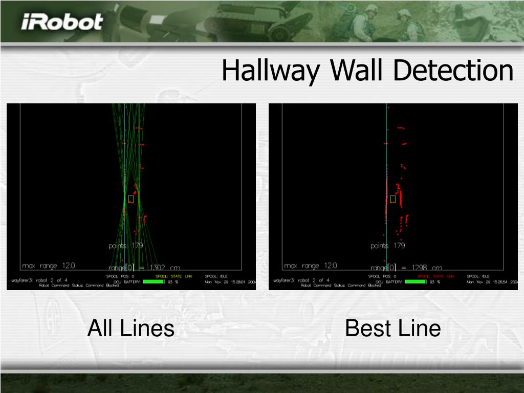 Hallway Wall Detection