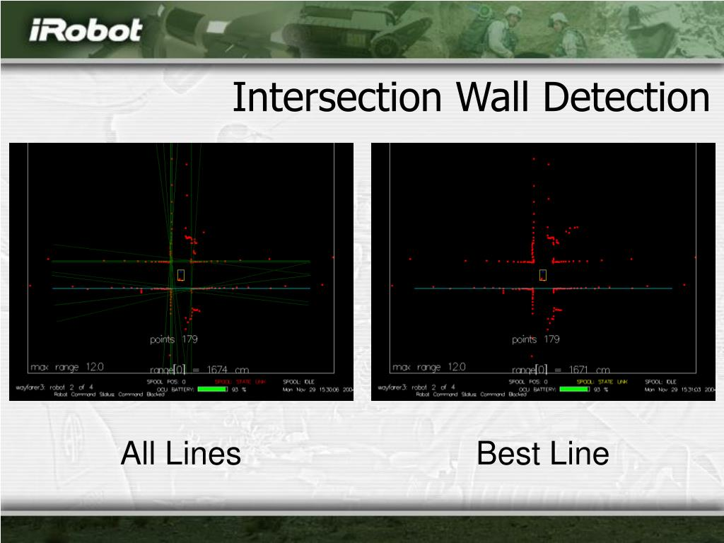 Intersection Wall Detection