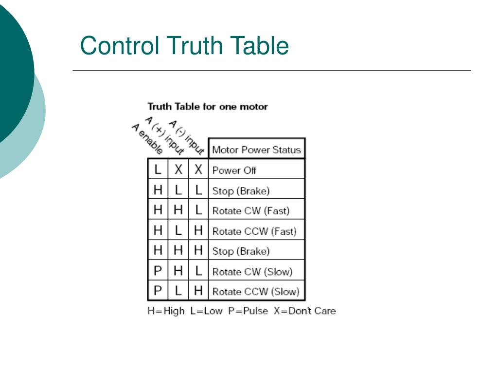 Control Truth Table