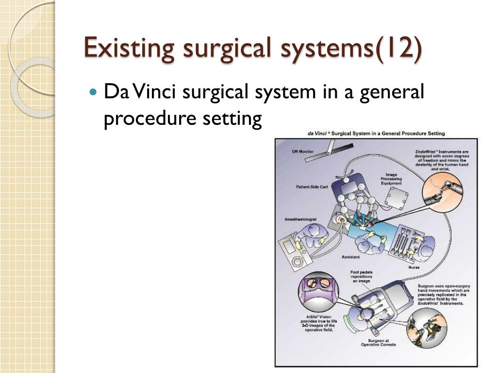 Existing surgical systems(12)