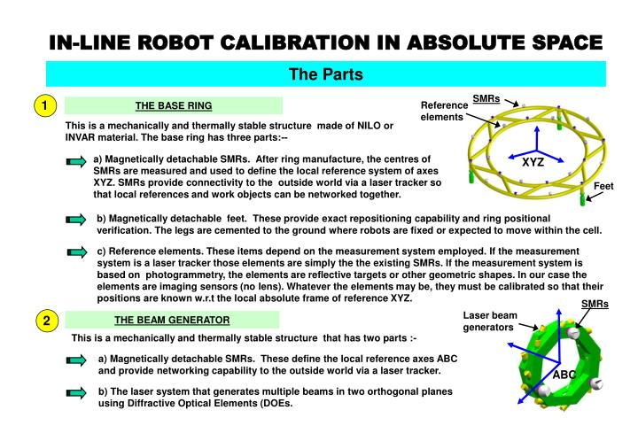 In line robot calibration in absolute space
