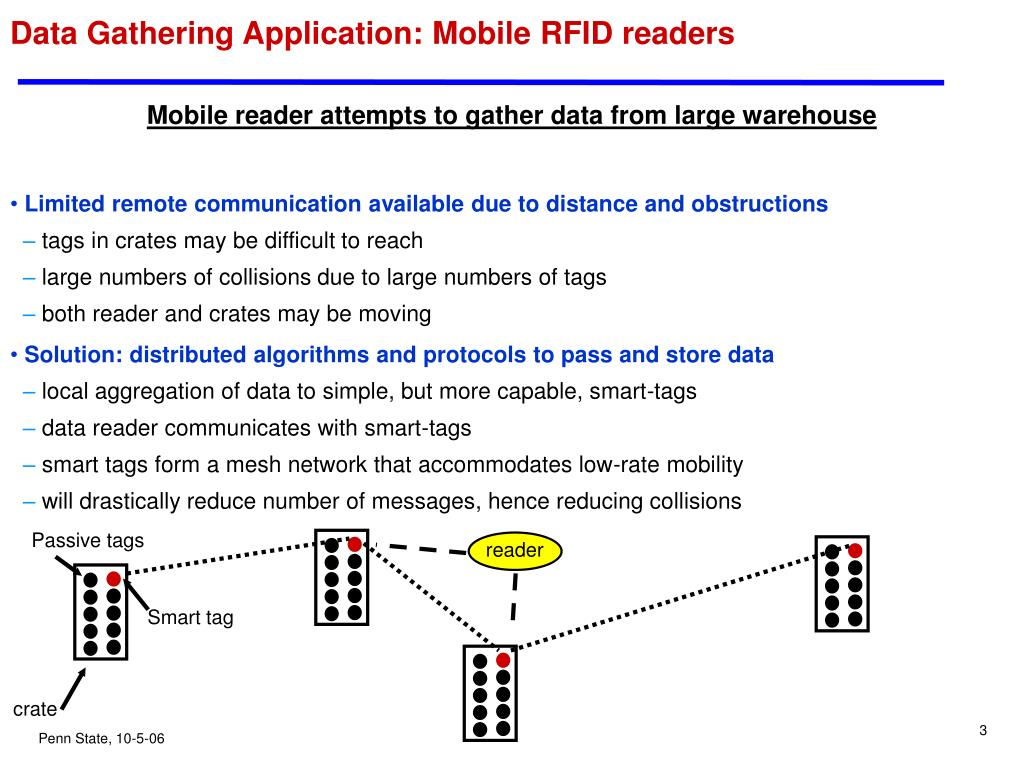Data Gathering Application: Mobile RFID readers