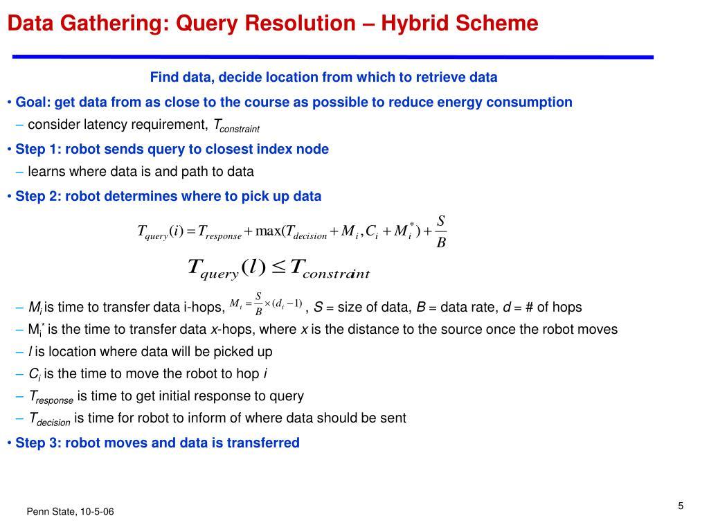 Data Gathering: Query Resolution – Hybrid Scheme