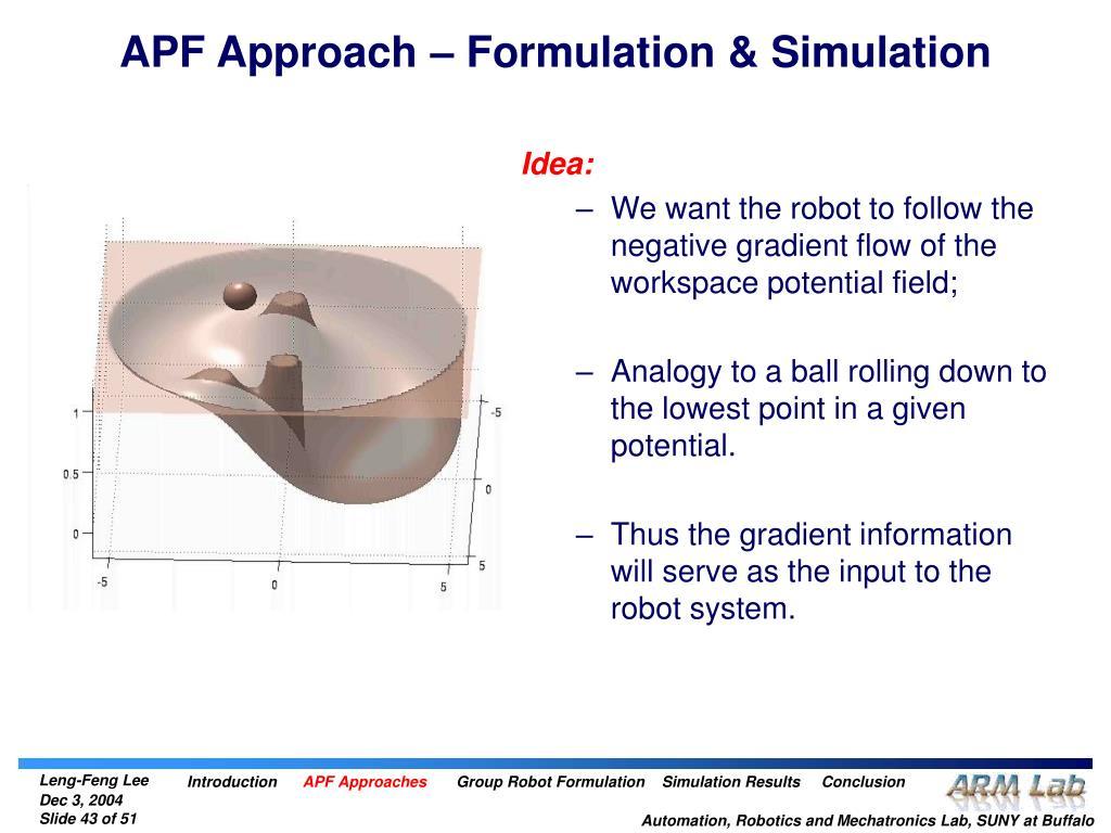 APF Approach – Formulation & Simulation