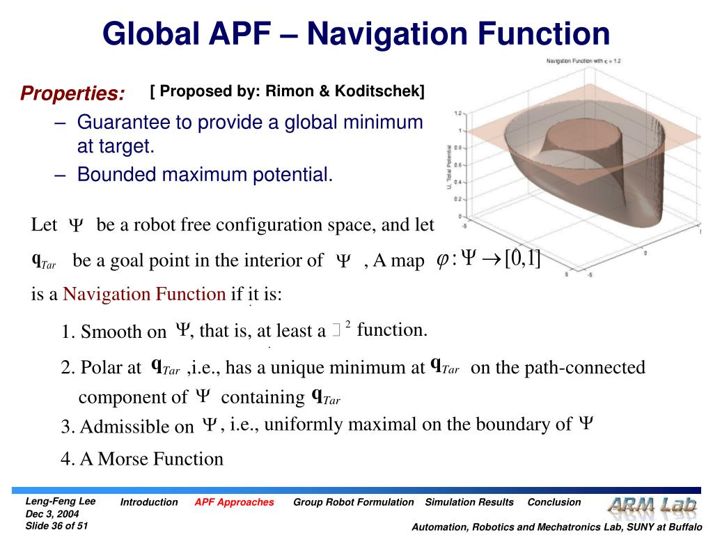 Global APF – Navigation Function