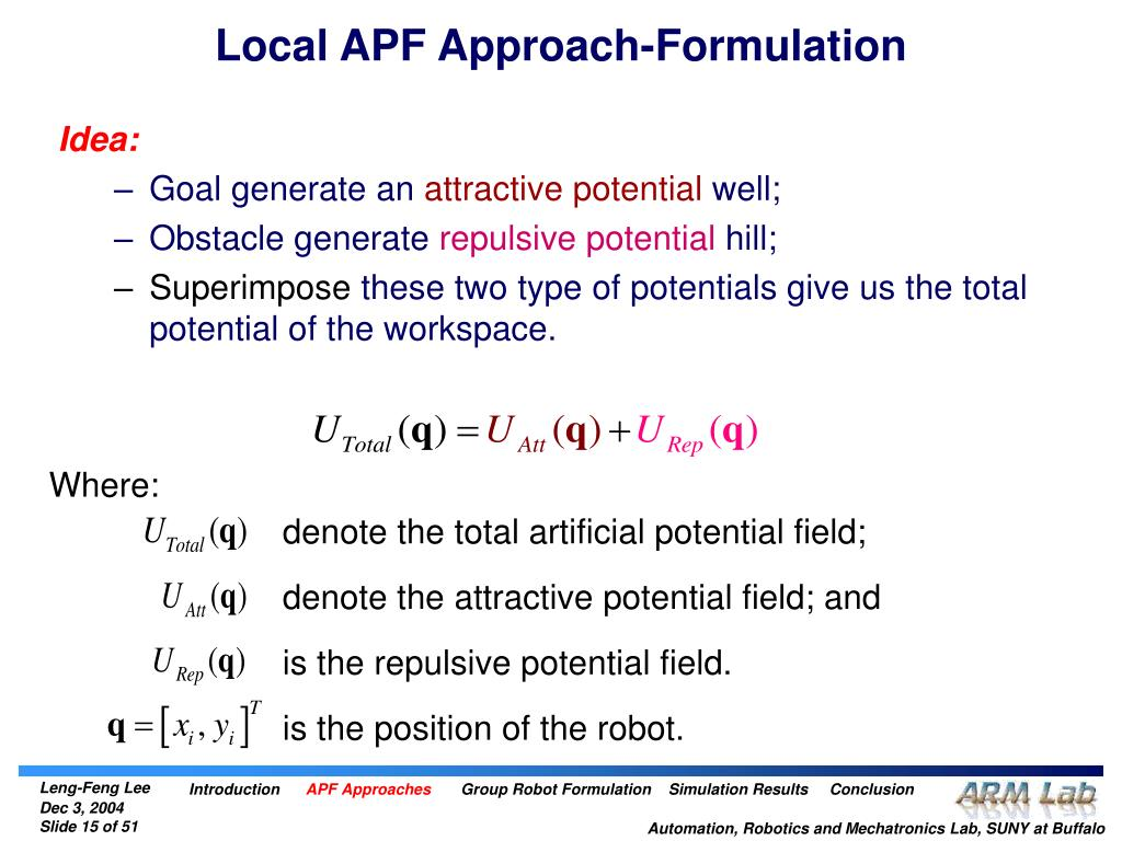 Local APF Approach-Formulation