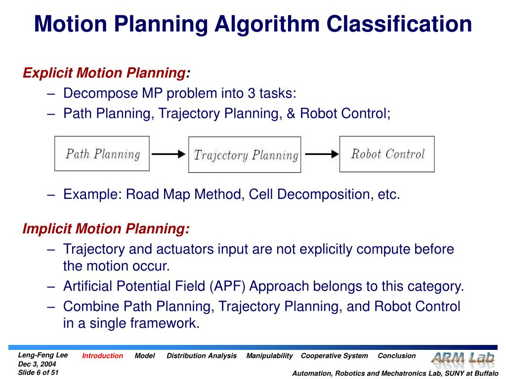 Motion Planning Algorithm Classification