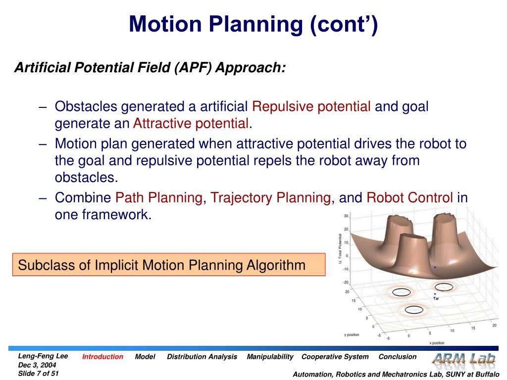 Motion Planning (cont')