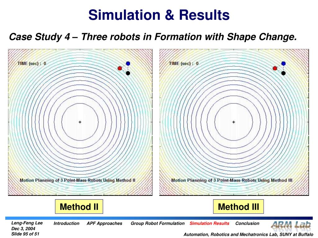 Simulation & Results