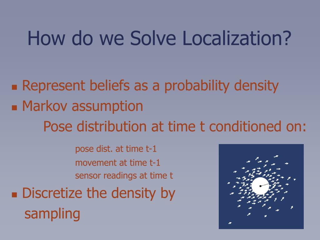 How do we Solve Localization?