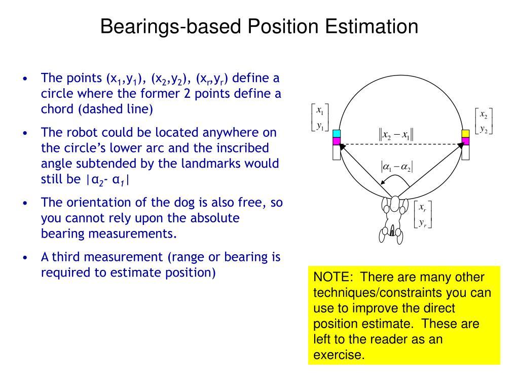 Bearings-based Position Estimation