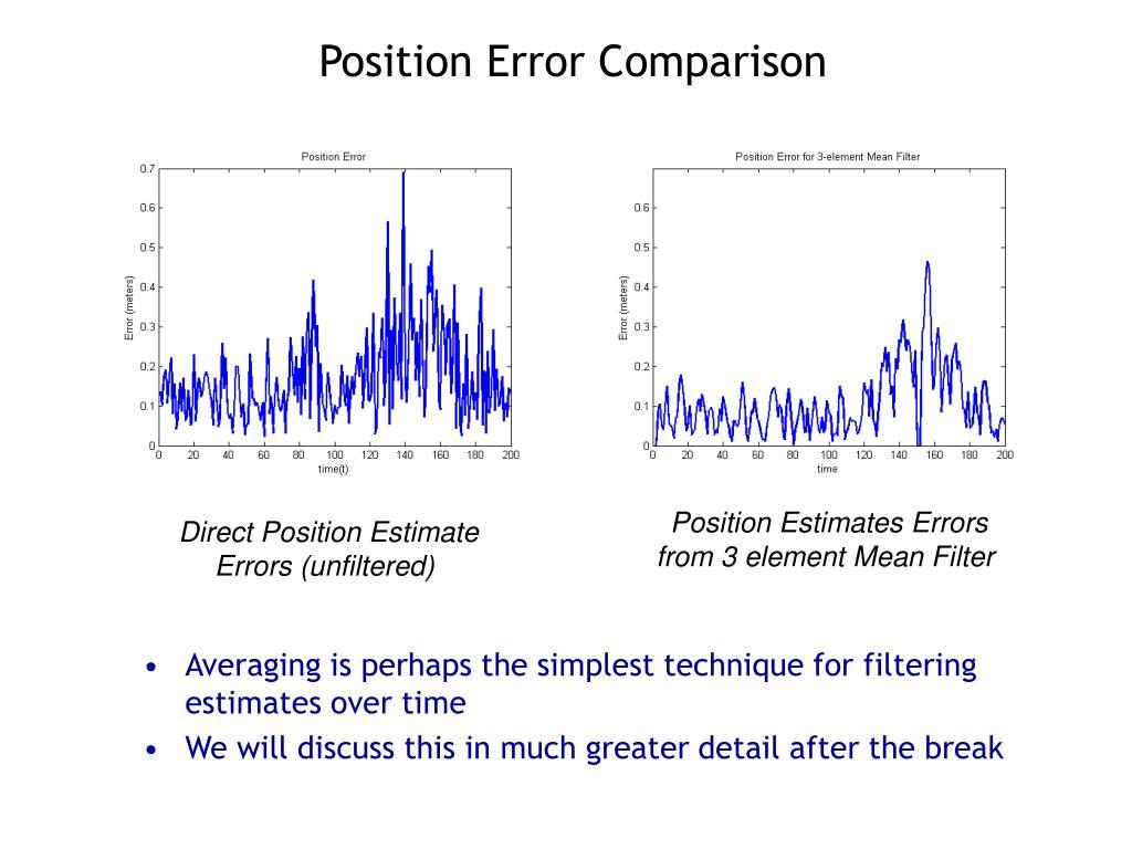 Position Error Comparison