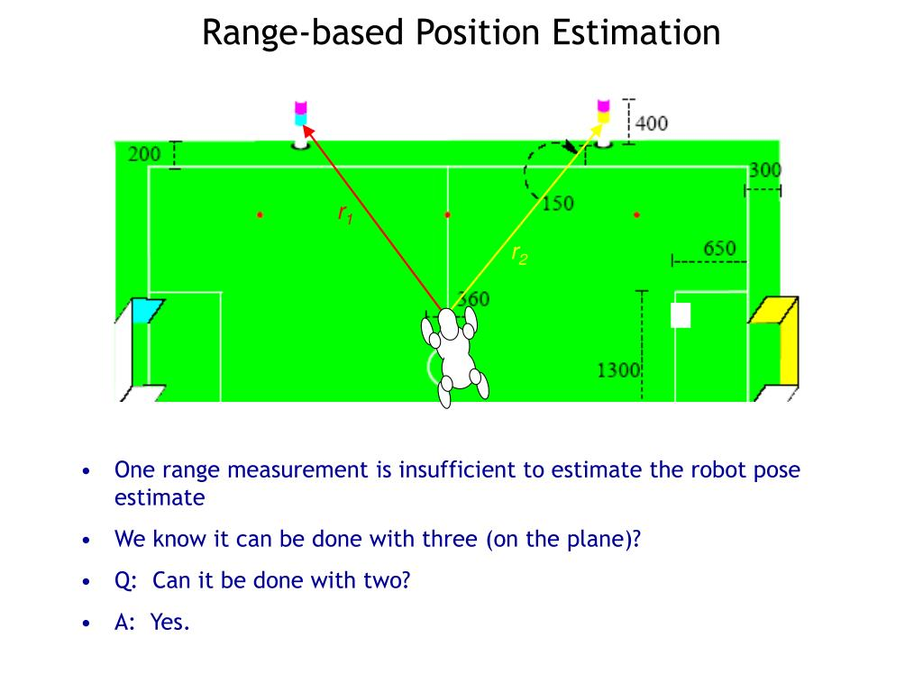 Range-based Position Estimation