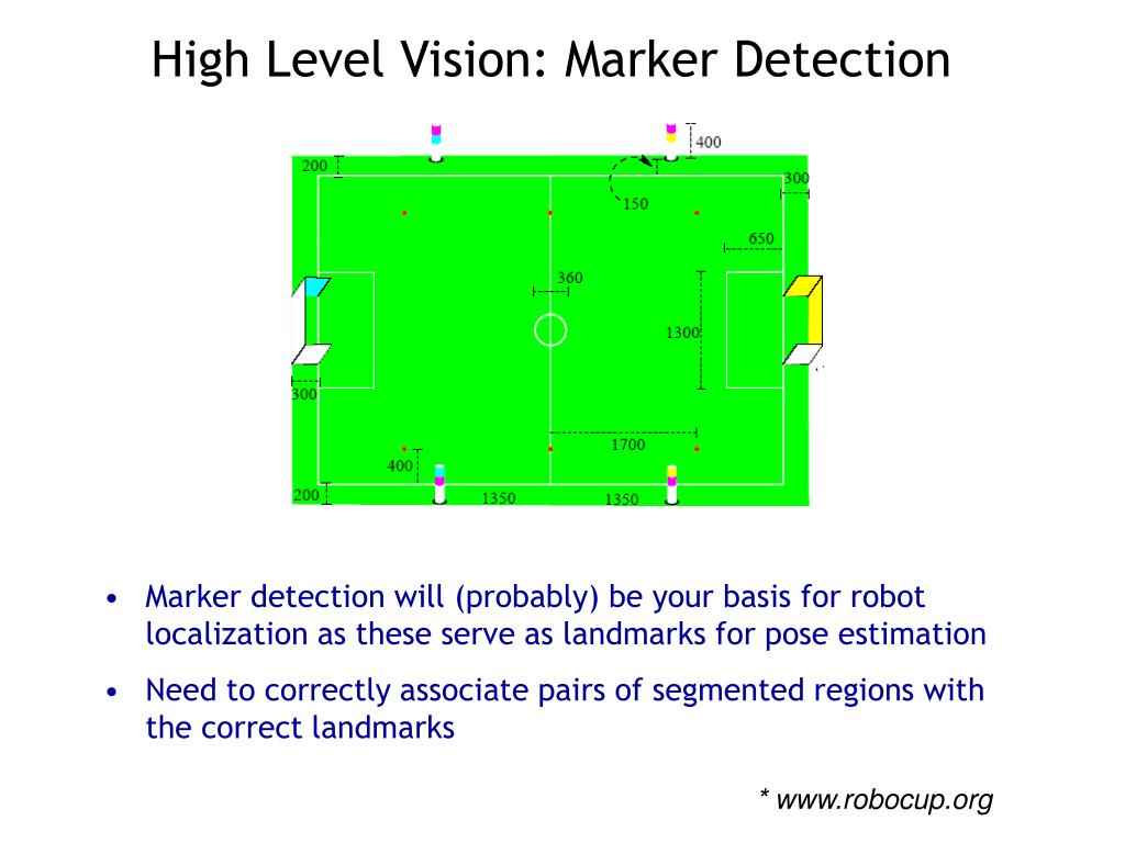 High Level Vision: Marker Detection