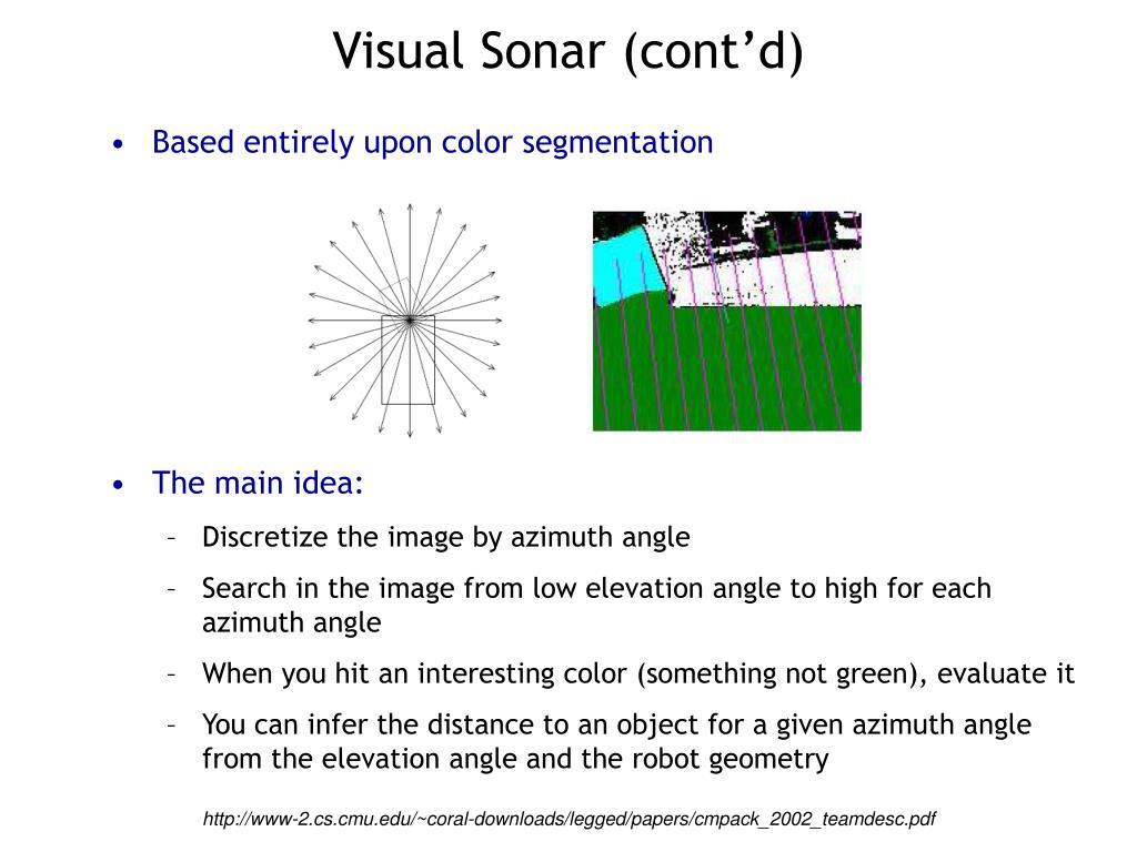 Visual Sonar (cont'd)