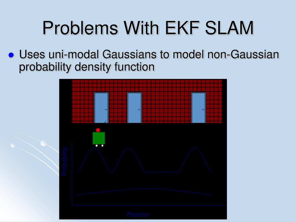 Problems With EKF SLAM
