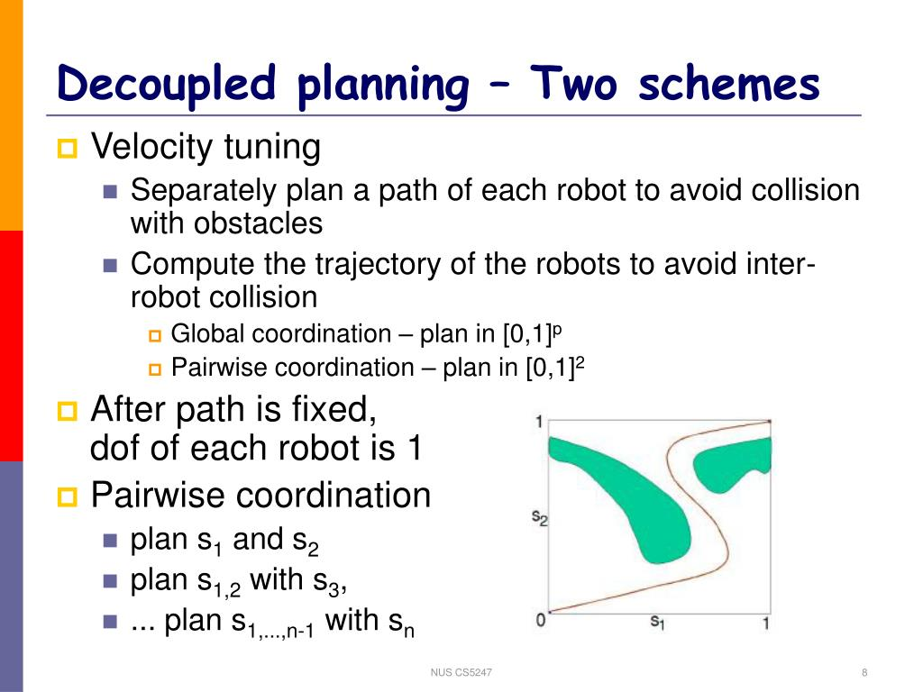 Decoupled planning – Two schemes