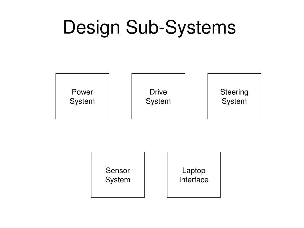 Design Sub-Systems