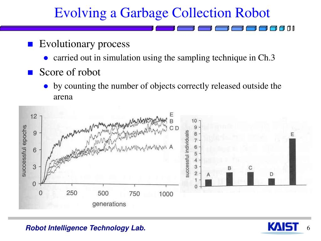 Evolving a Garbage Collection Robot