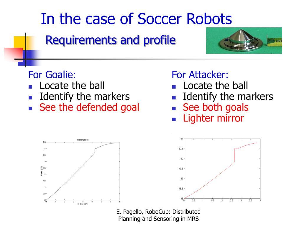 For Goalie: