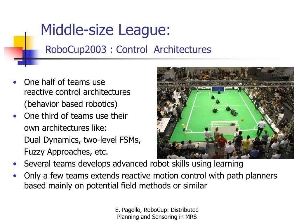 Middle-size League: