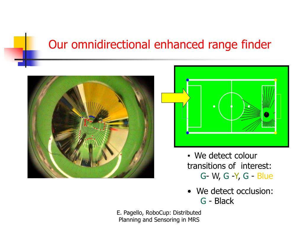 Our omnidirectional enhanced range finder