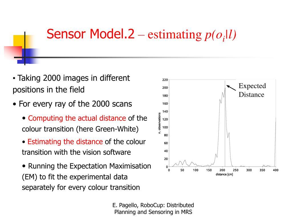 Sensor Model.2