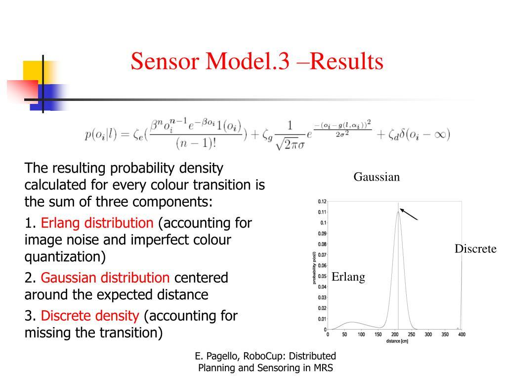 Sensor Model.3 –