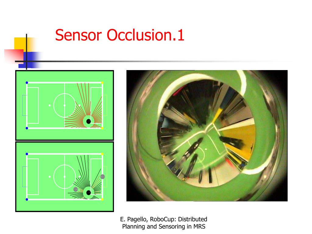 Sensor Occlusion.1