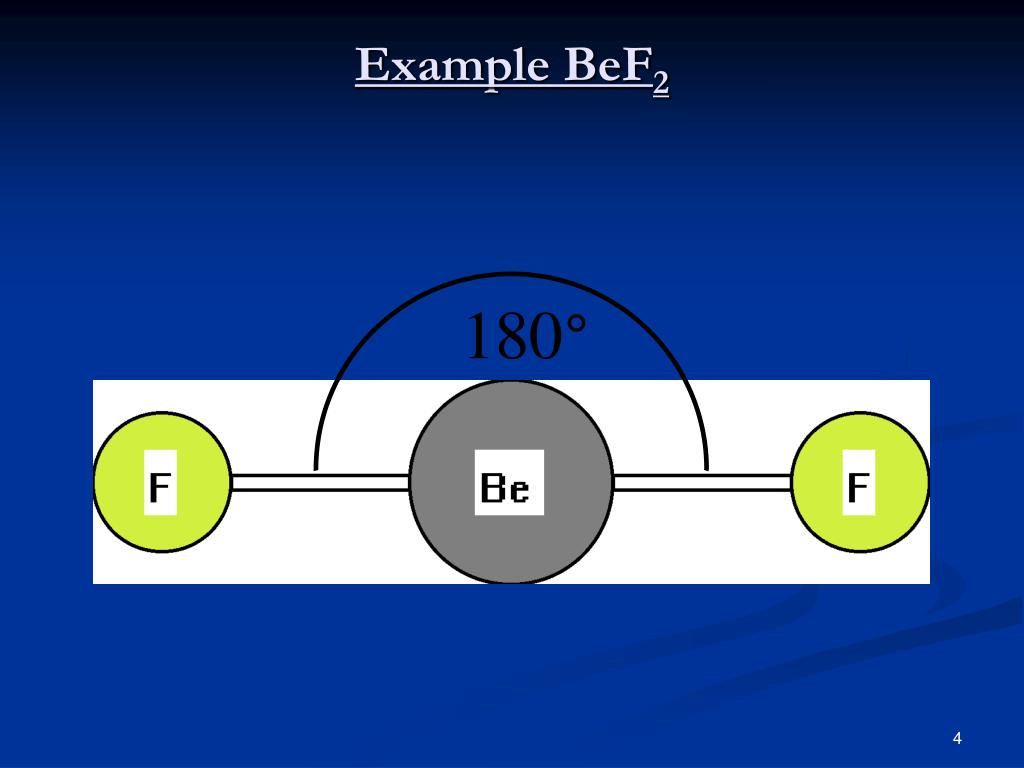 PPT VSEPR THEORY Valence Shell Electron Pair Repulsion