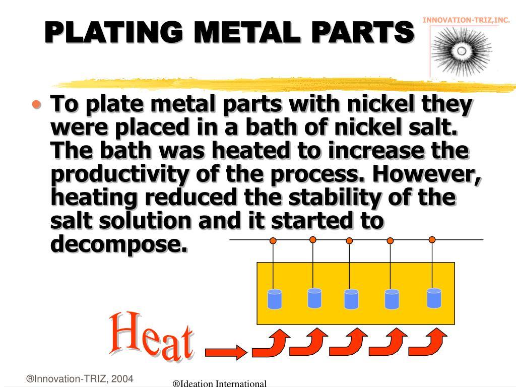 PLATING METAL PARTS