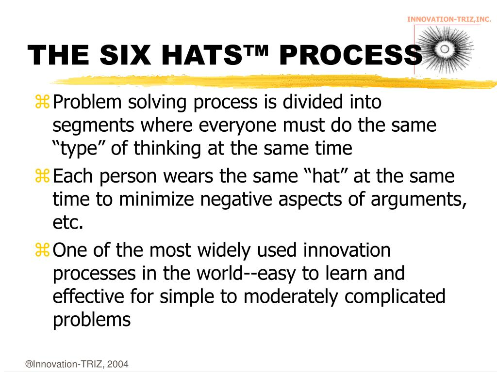 THE SIX HATS™ PROCESS