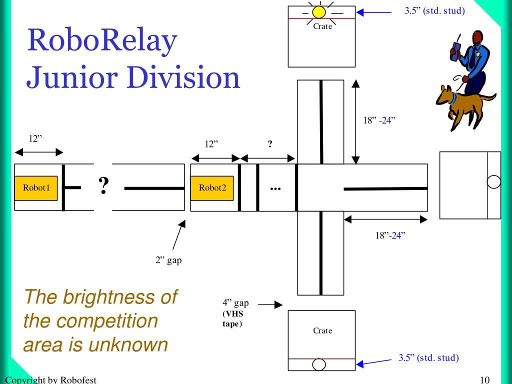 RoboRelay Junior Division