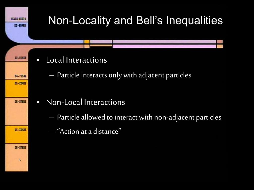 Non-Locality and Bell's Inequalities