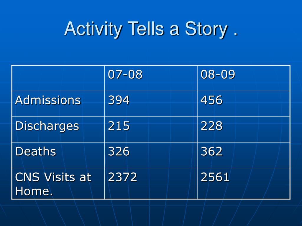 Activity Tells a Story .