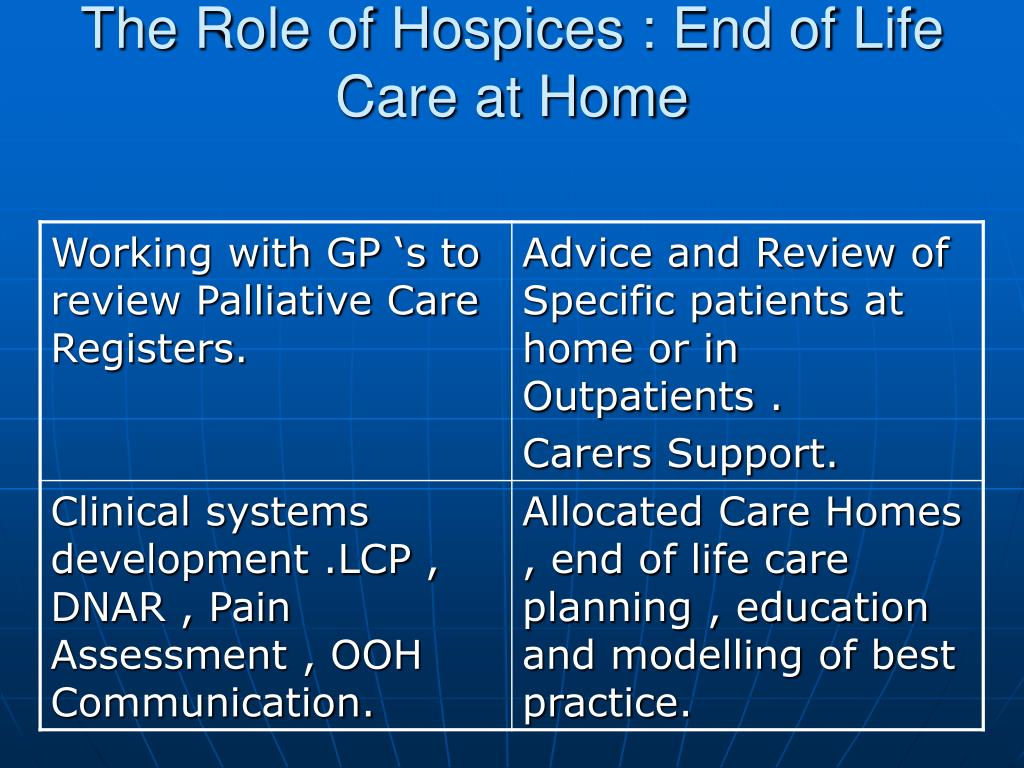 The Role of Hospices : End of Life Care at Home