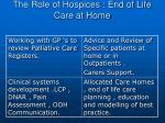 the role of hospices end of life care at home