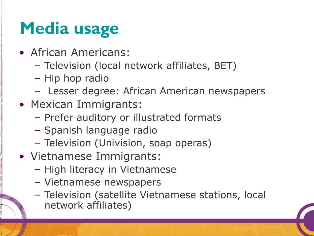 Media usage