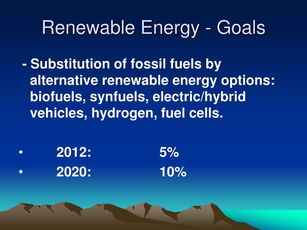 Renewable Energy - Goals