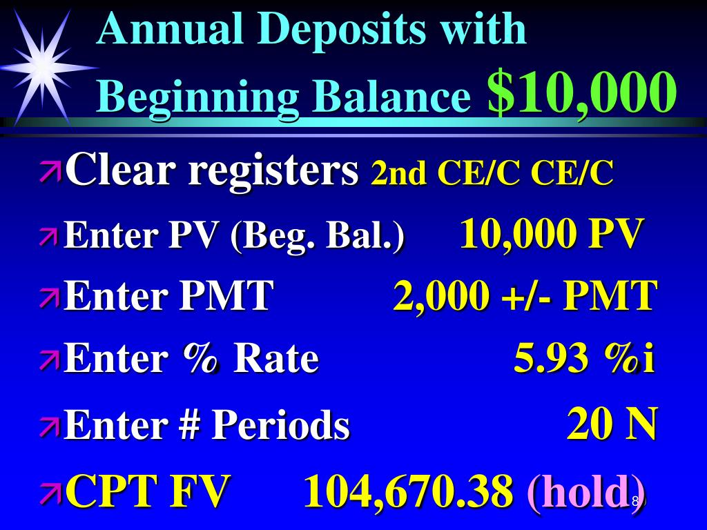 Annual Deposits with Beginning Balance