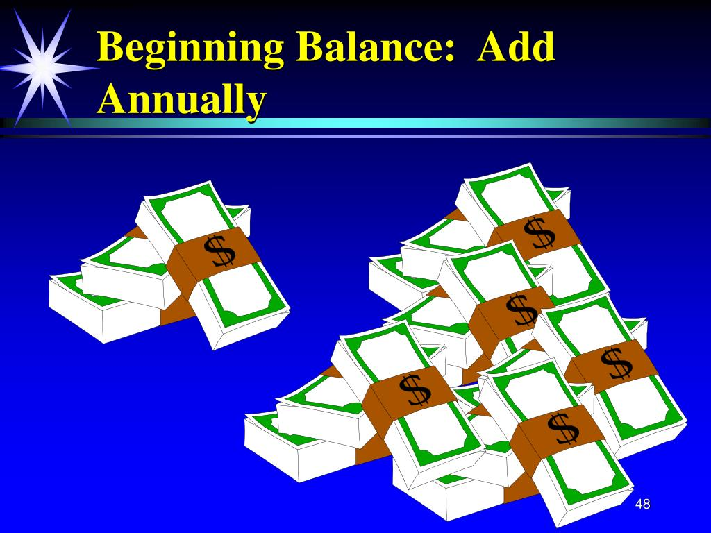 Beginning Balance:  Add Annually