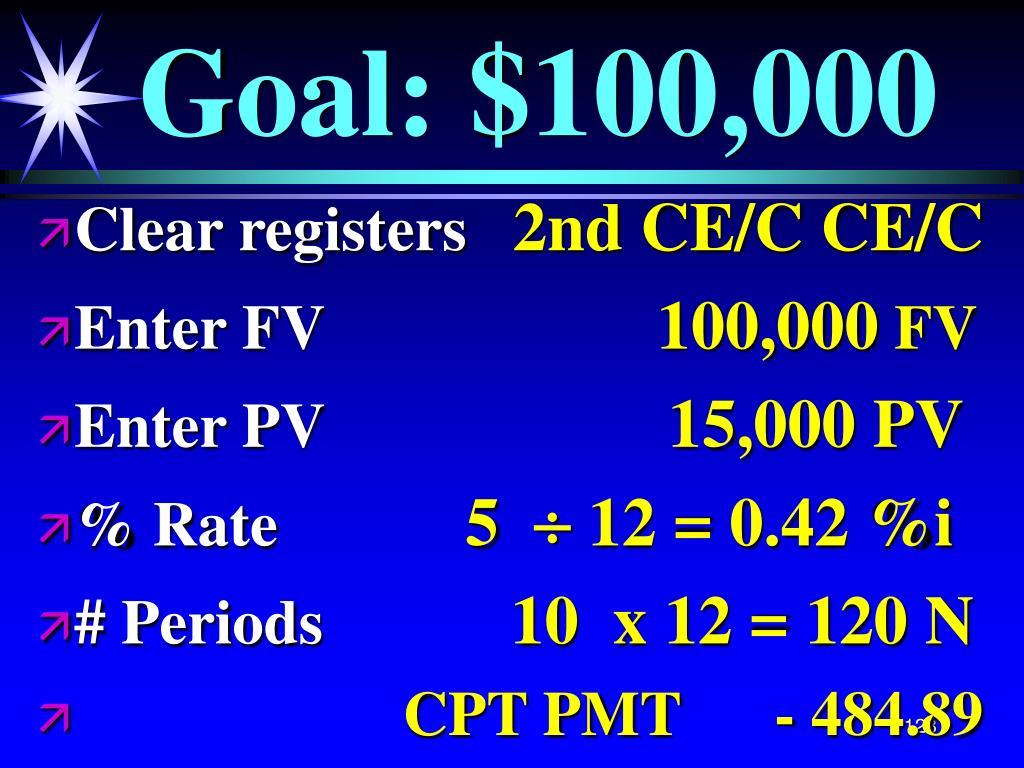 Goal: $100,000