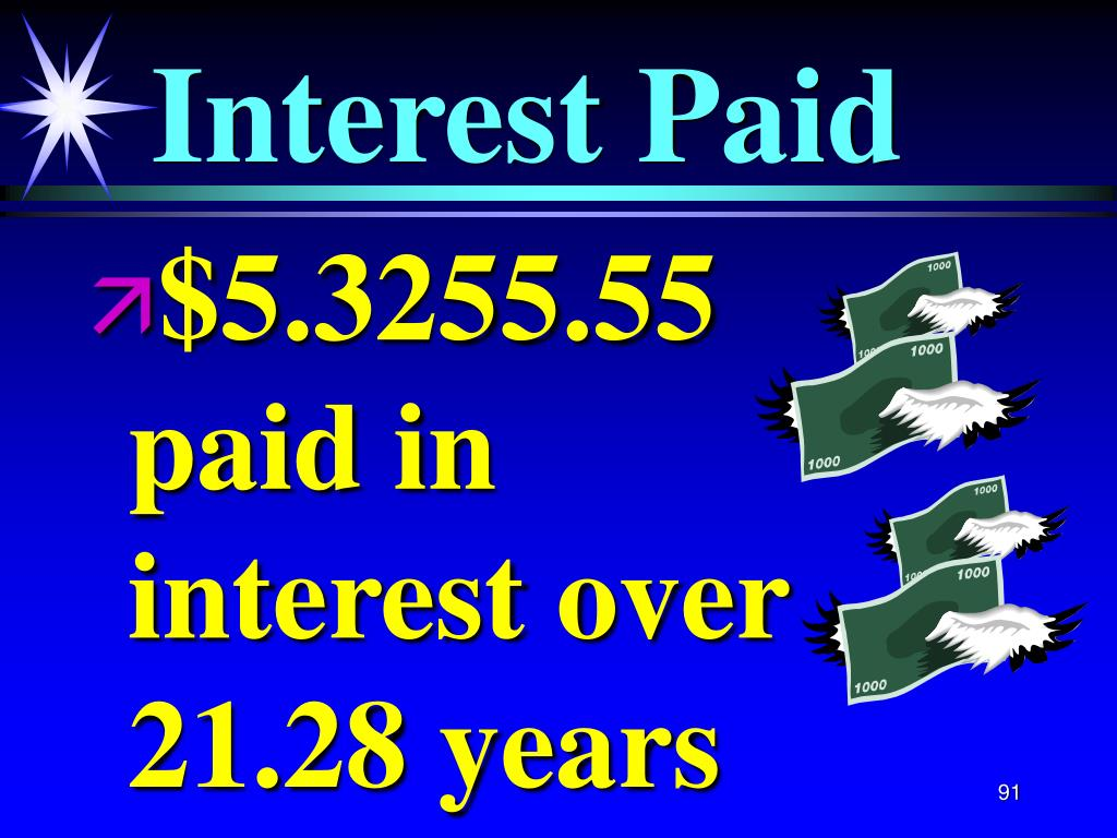 $5.3255.55 paid in interest over 21.28 years