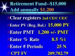 retirement fund 15 000 add annually 1 200