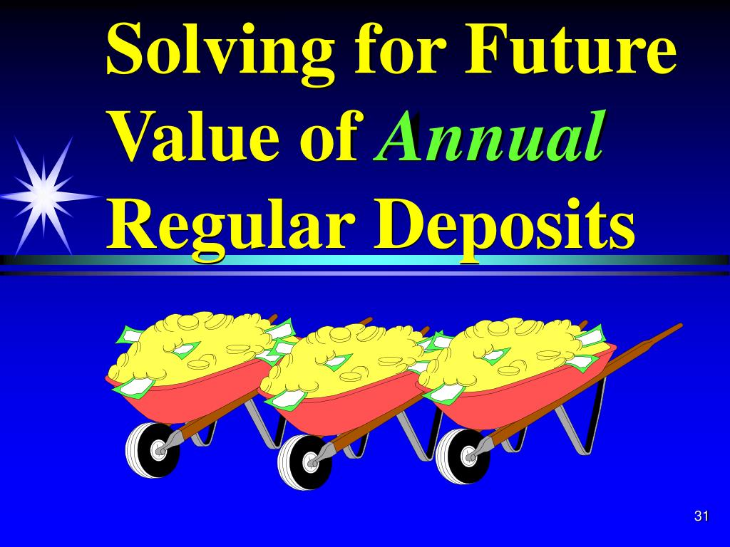 Solving for Future Value of