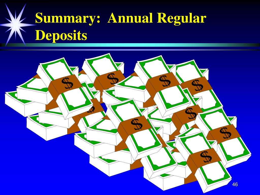 Summary:  Annual Regular Deposits