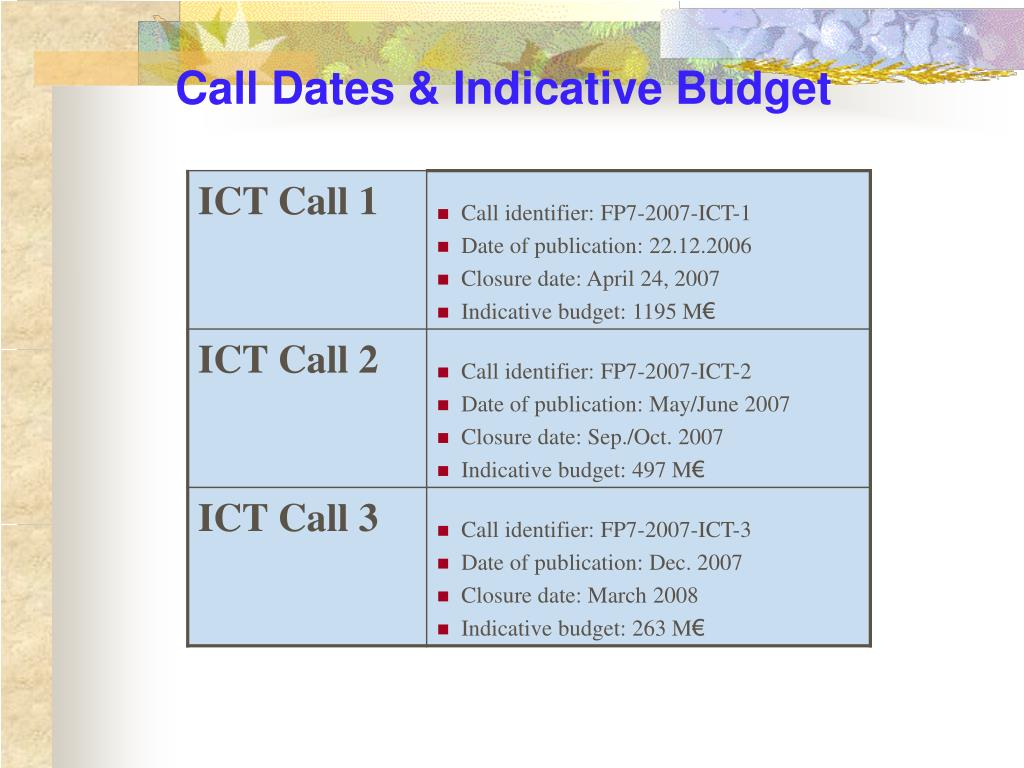 Call Dates & Indicative Budget