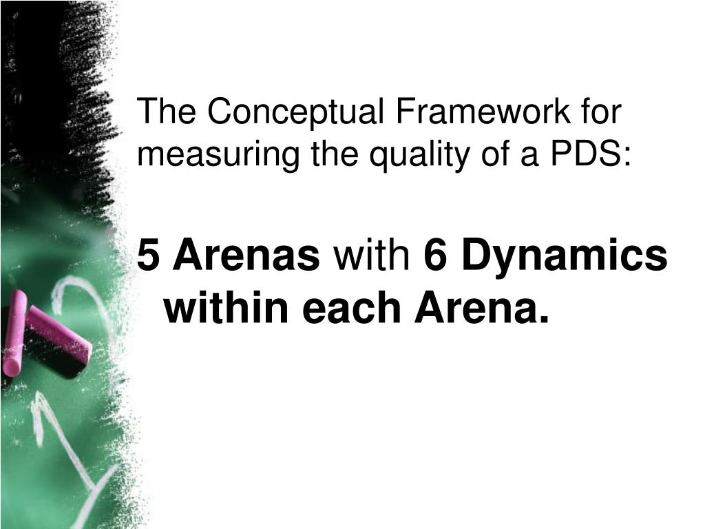 The Conceptual Framework for measuring the quality of a PDS: