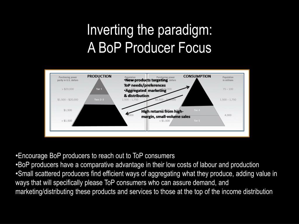 Inverting the paradigm: