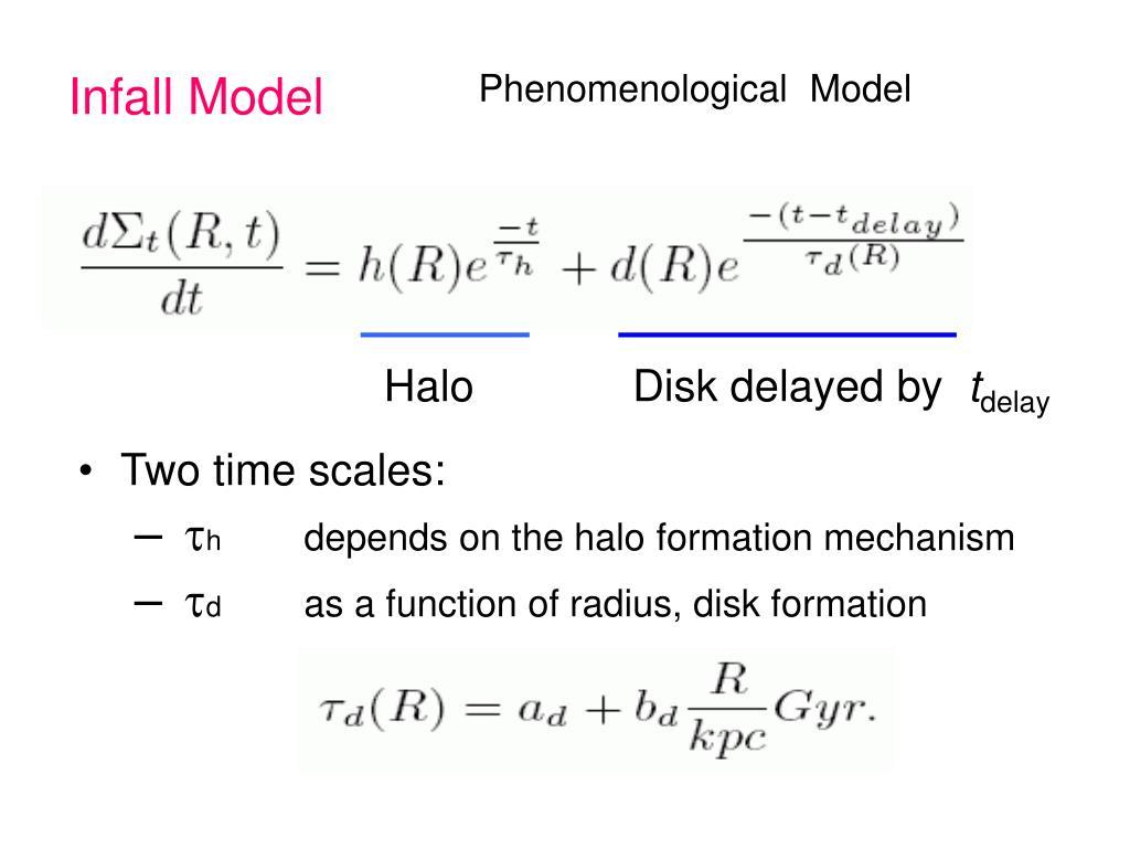 Infall Model